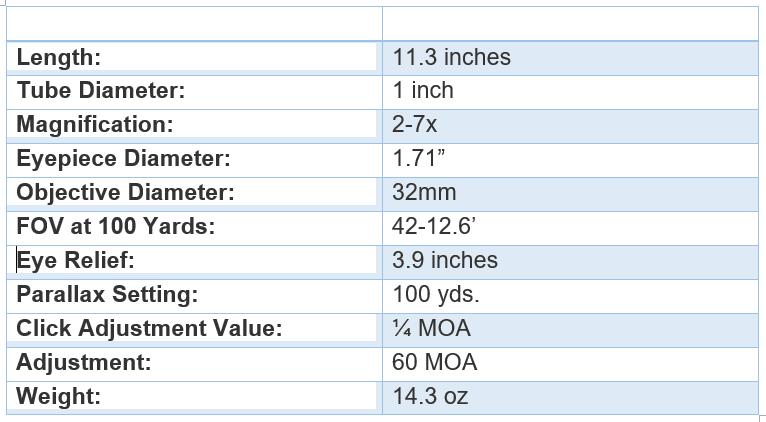 VORTEX CROSSFIRE II SPECFICATIONS