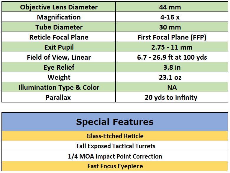 Vortex Optics Diamondback Tactical 4-16x44 Specifications & Special Features
