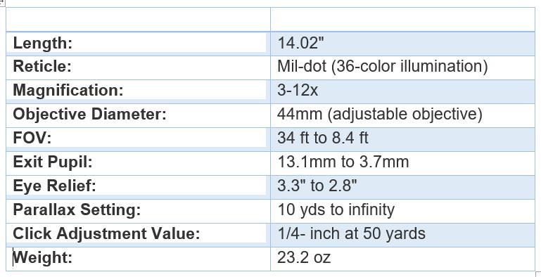 utg scope 22lr specifications