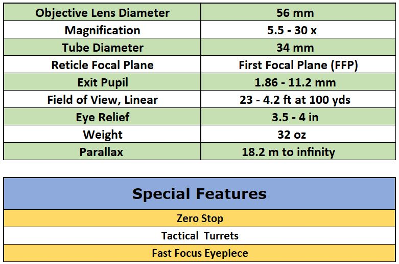 Burris Xtreme Tactical XTR III 5.5-30X56 Specifications & Special Features