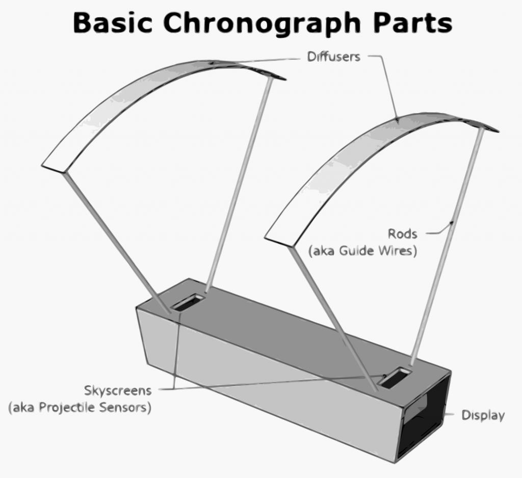 basic-chronograph-parts