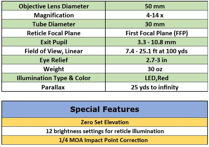 NightForce SHV 4-14x50mm F1 Specifications & Special Features