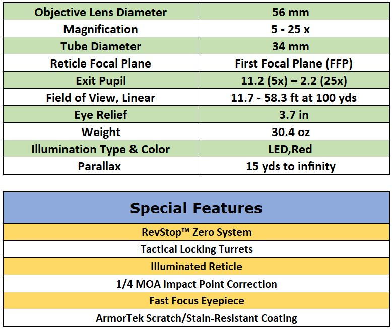 Vortex Strike Eagle 5-25x56 Specifications & Special Features